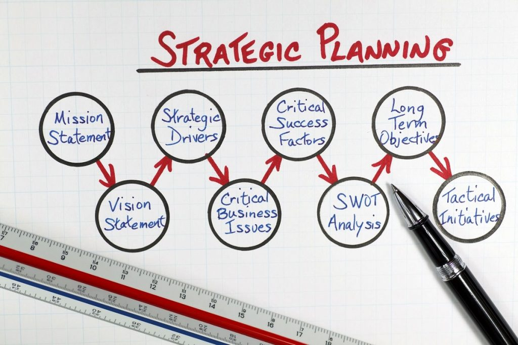 Strategic planning is key for 8 figure business