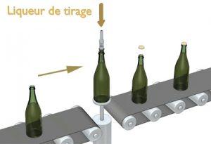 Tirage Addition in wine