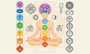 Kundalini, pluging to the ultimate source