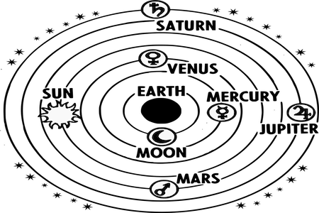 what is geocentric model?
