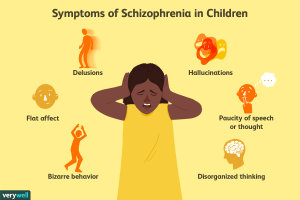 Schizophrenia disease in children