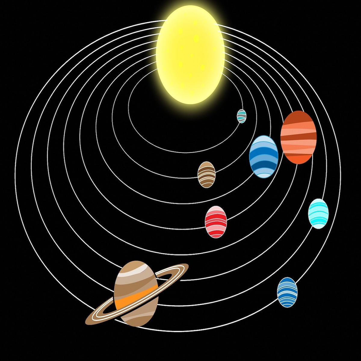 Transition From Geocentric To Heliocentric Model Of Universe Wikye