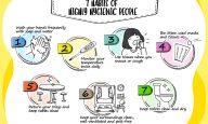 World Handwashing Day Covid hygiene