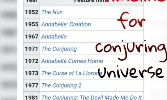 How To Watch The Conjuring Universe?