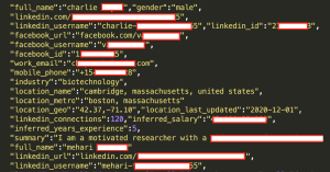 Information exposed by the LinkedIn data breach